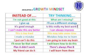 growth_mindset_poster_0